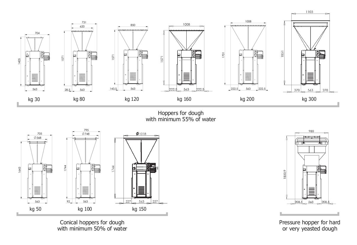 Dugattyús osztógép mérettáblázat